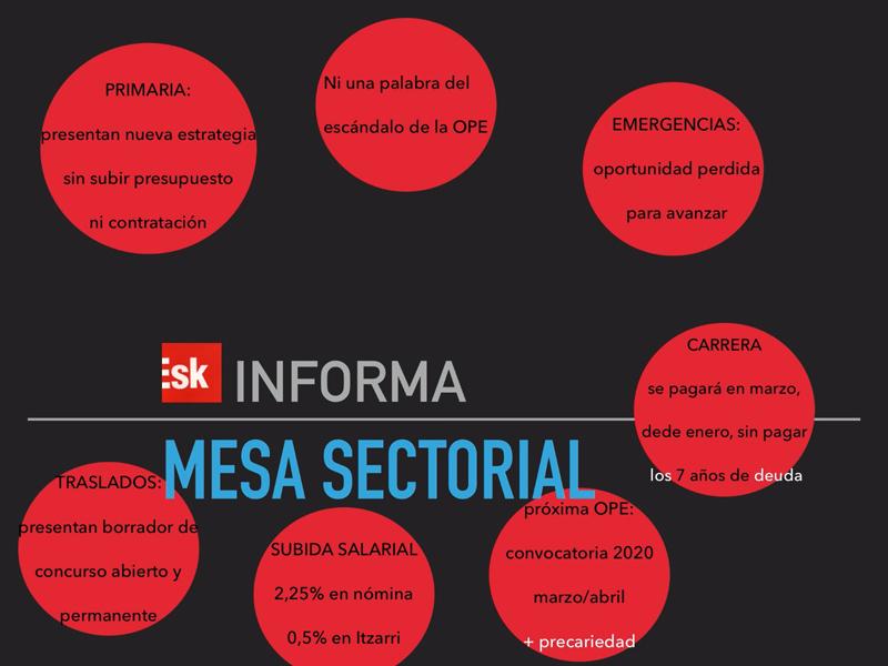 eaeffa4e52ea Mesa sectorial de Osakidetza, una mesa sin contenidos - sindicato ...